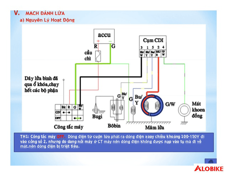 Nguyên lý hoạt động mạch đánh lửa khi công tắc máy tắt