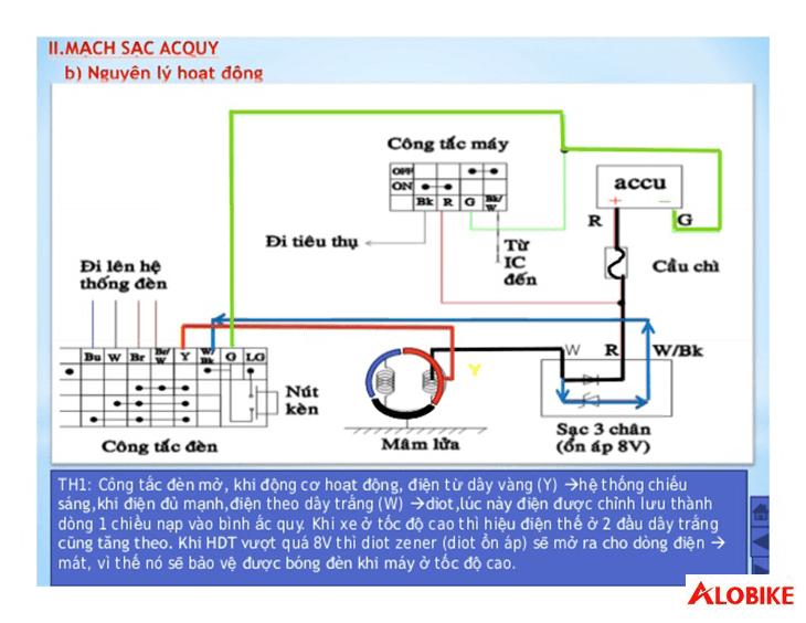 Nguyên lý hoạt động khi công tắc đèn mở